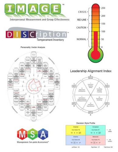 Executive Assessment & Coaching Package